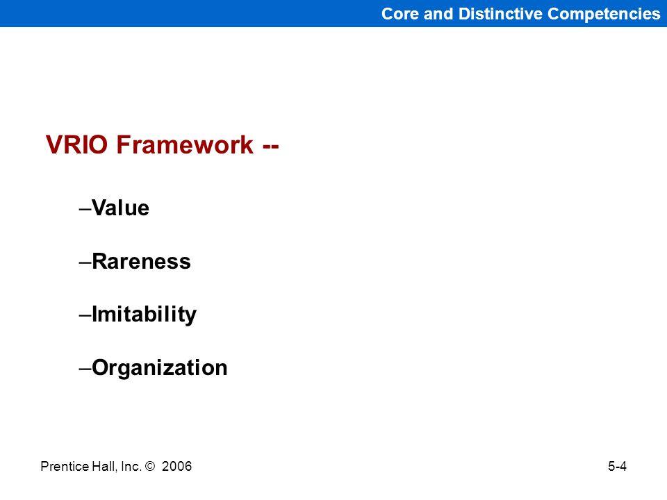 Prentice Hall, Inc. © 20065-4 Core and Distinctive Competencies VRIO Framework -- –Value –Rareness –Imitability –Organization