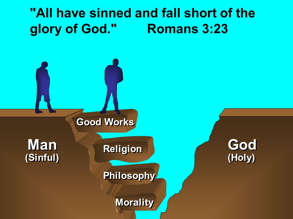 All have sinned and fall short of the glory of God. Romans 3:23 Man God Good Works Religion Philosophy Morality (Sinful) (Holy)