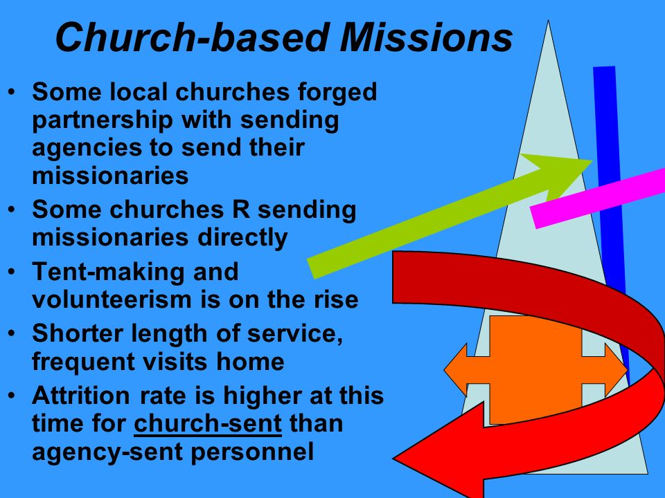 Church-based Missions Some local churches forged partnership with sending agencies to send their missionaries Some churches R sending missionaries directly Tent-making and volunteerism is on the rise Shorter length of service, frequent visits home Attrition rate is higher at this time for church-sent than agency-sent personnel