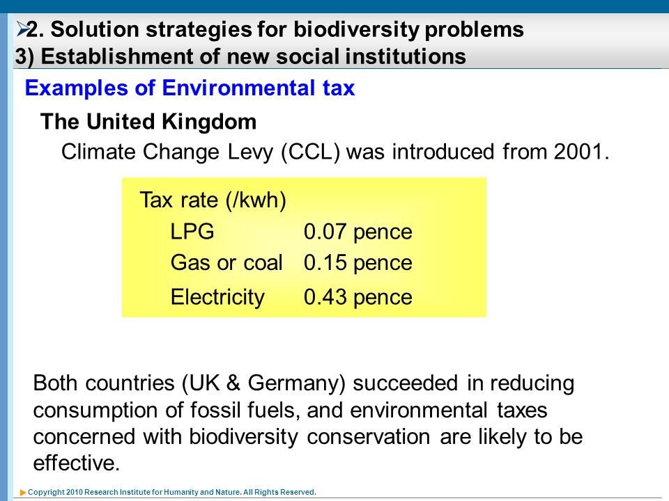 Copyright 2010 Research Institute for Humanity and Nature. All Rights Reserved. 2. Solution strategies for biodiversity problems 3) Establishment of n