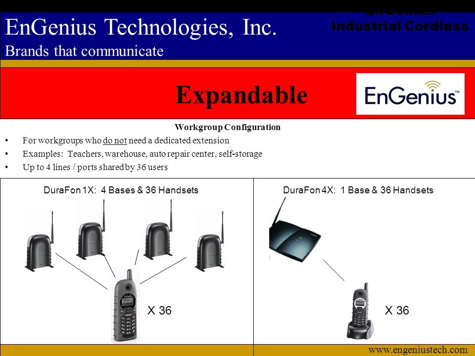 EnGenius Technologies, Inc. Brands that communicate www.engeniustech.com Workgroup Configuration For workgroups who do not need a dedicated extension