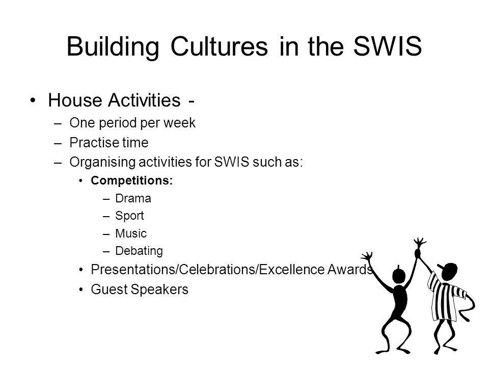 Building Cultures in the SWIS House Activities - –One period per week –Practise time –Organising activities for SWIS such as: Competitions: –Drama –Sport –Music –Debating Presentations/Celebrations/Excellence Awards Guest Speakers