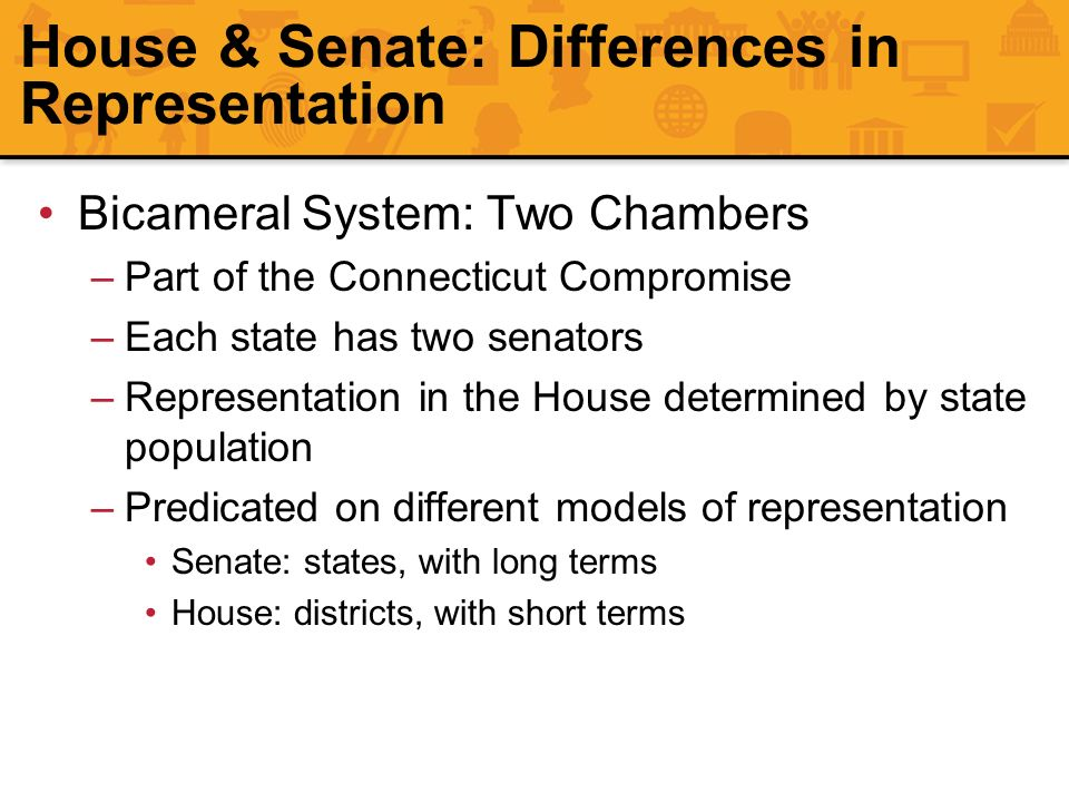 How a Bill Becomes a Law The House rule determines how much time is allocated for floor debate; powerful comtee.