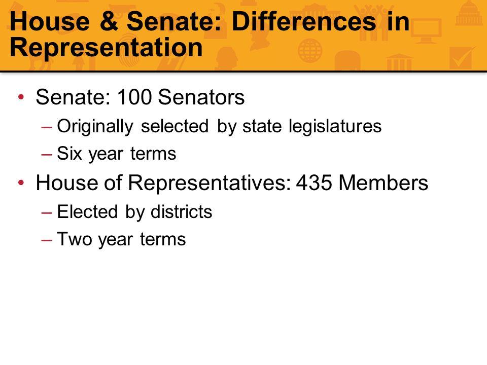 House & Senate: Differences in Representation Senate: 100 Senators –Originally selected by state legislatures –Six year terms House of Representatives