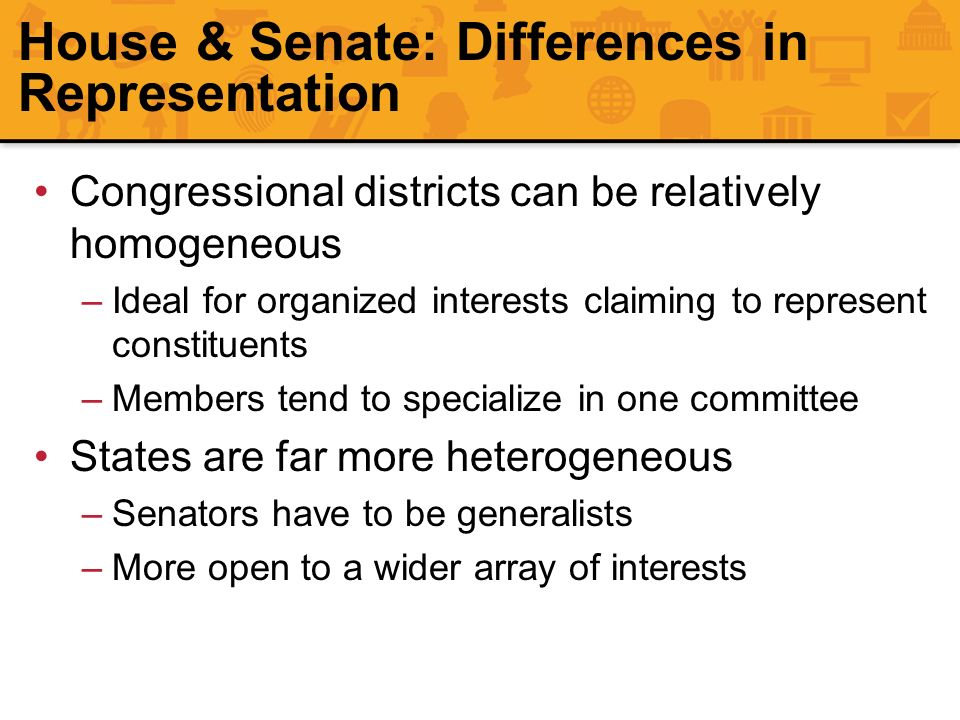 Get Your Representatives in Congress Working for You