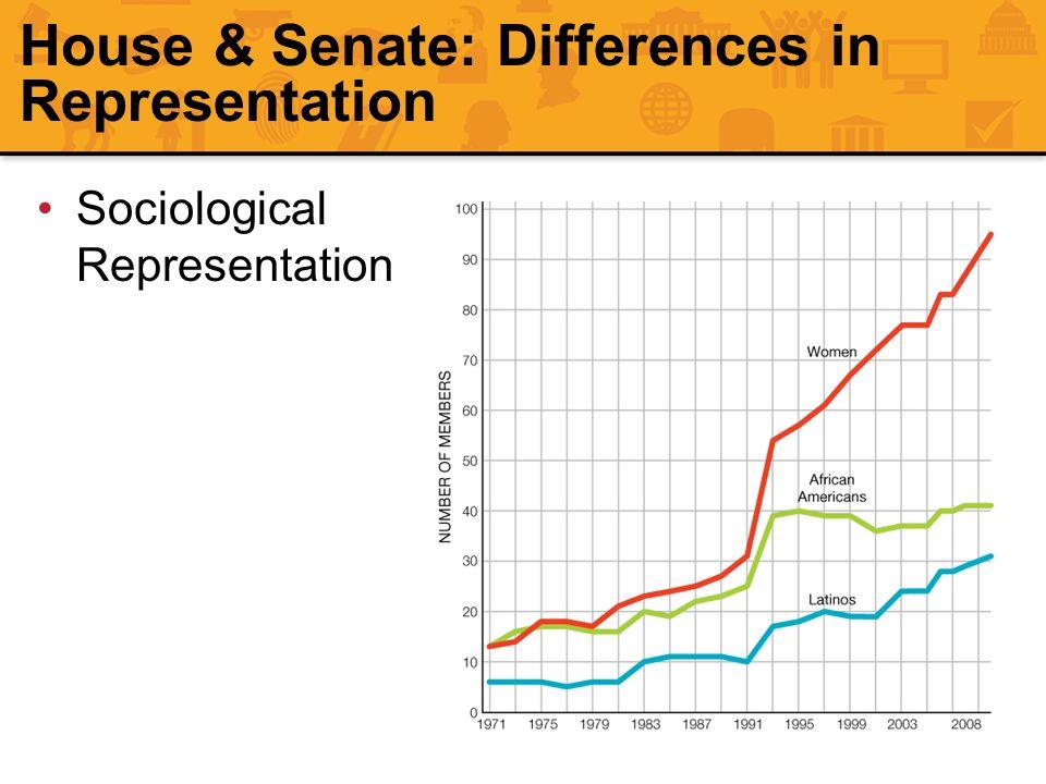 The Legislators Dilemma Delegate or Trustee.