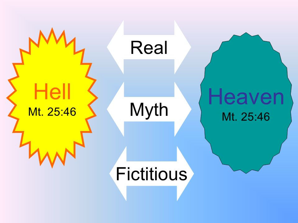 Heaven Mt. 25:46 Hell Mt. 25:46 Real Myth Fictitious