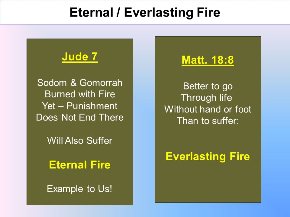 Eternal / Everlasting Fire Jude 7 Sodom & Gomorrah Burned with Fire Yet – Punishment Does Not End There Will Also Suffer Eternal Fire Example to Us.