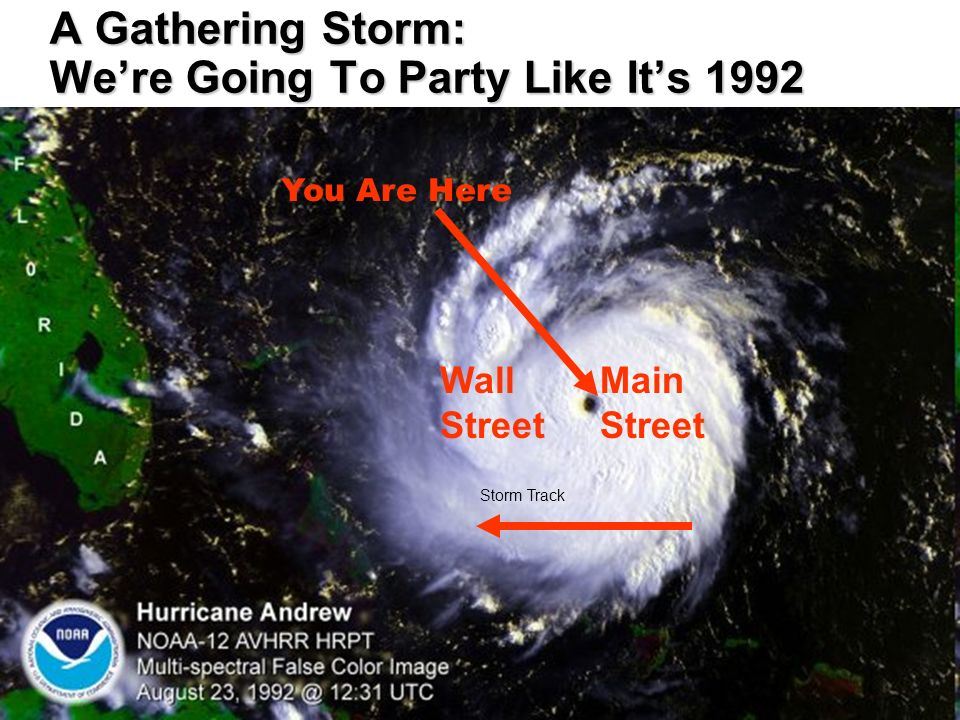 2-2 Corp. Site: MVI-Worldwide.com, Licensed site: MVI-Insights.com © 2008 MVI A Gathering Storm: Were Going To Party Like Its 1992 You Are Here Wall S
