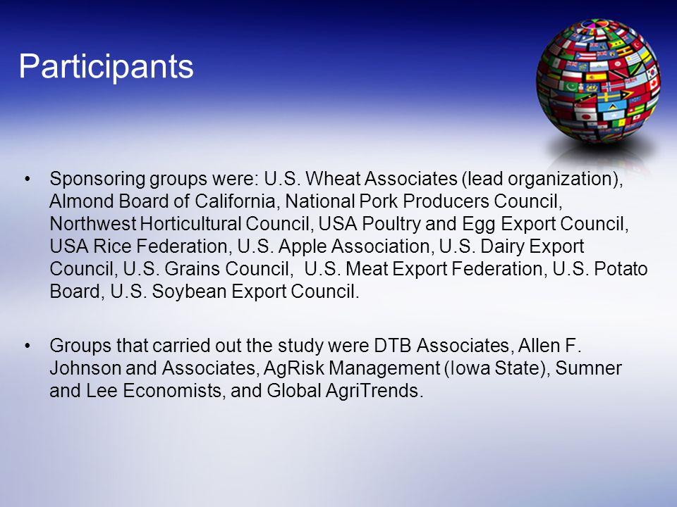 Participants Sponsoring groups were: U.S. Wheat Associates (lead organization), Almond Board of California, National Pork Producers Council, Northwest