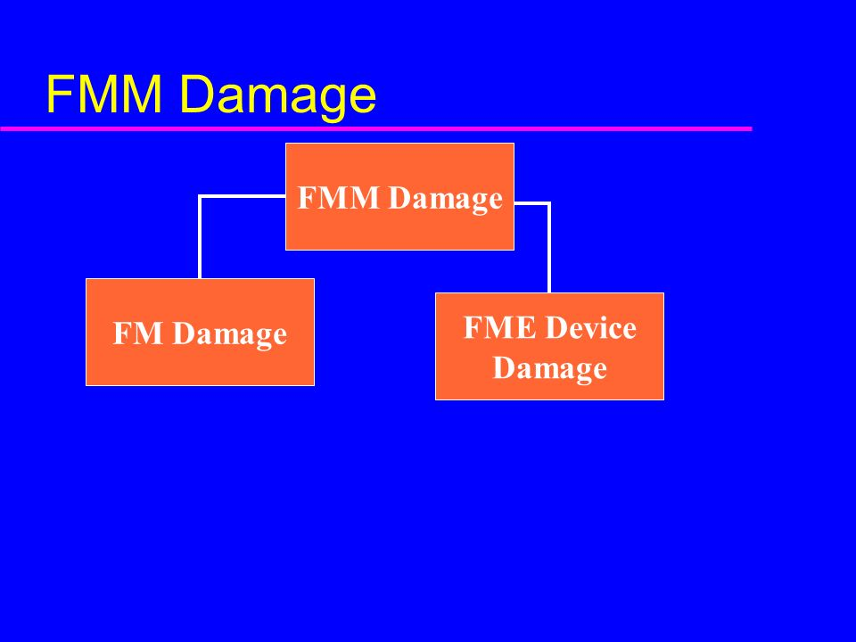 FMM Damage FM Damage FME Device Damage