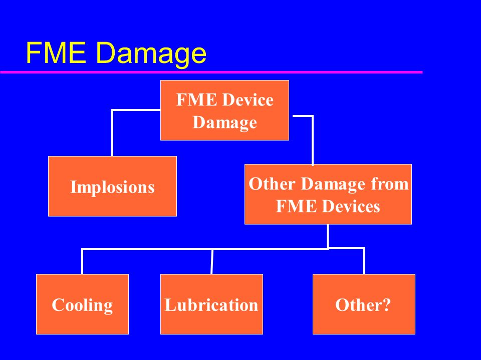 FME Damage FME Device Damage Implosions Other Damage from FME Devices CoolingLubricationOther