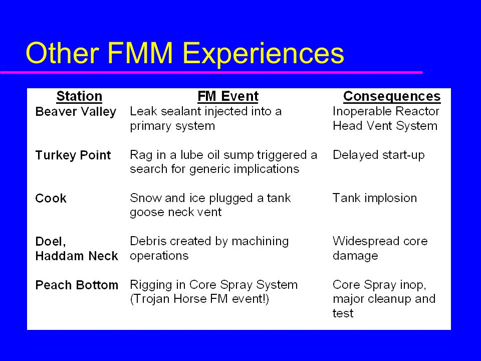 Other FMM Experiences