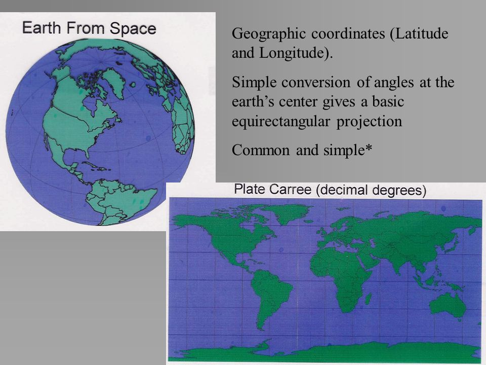 Geographic coordinates (Latitude and Longitude). Simple conversion of angles at the earths center gives a basic equirectangular projection Common and