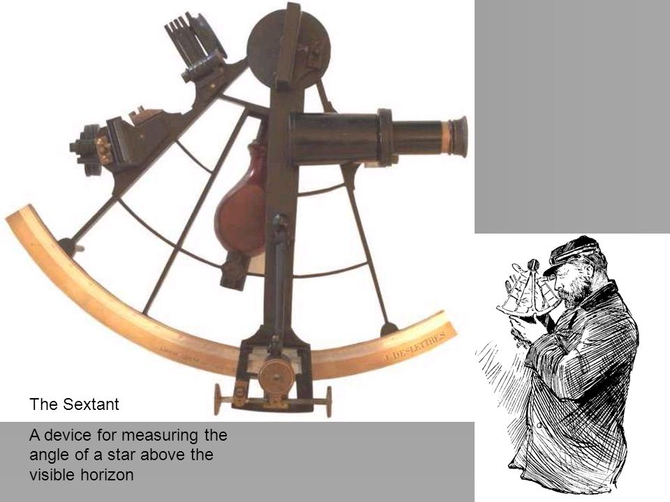 The Sextant A device for measuring the angle of a star above the visible horizon