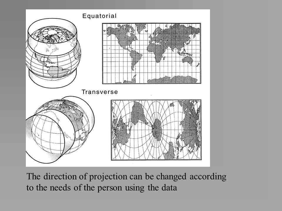The direction of projection can be changed according to the needs of the person using the data