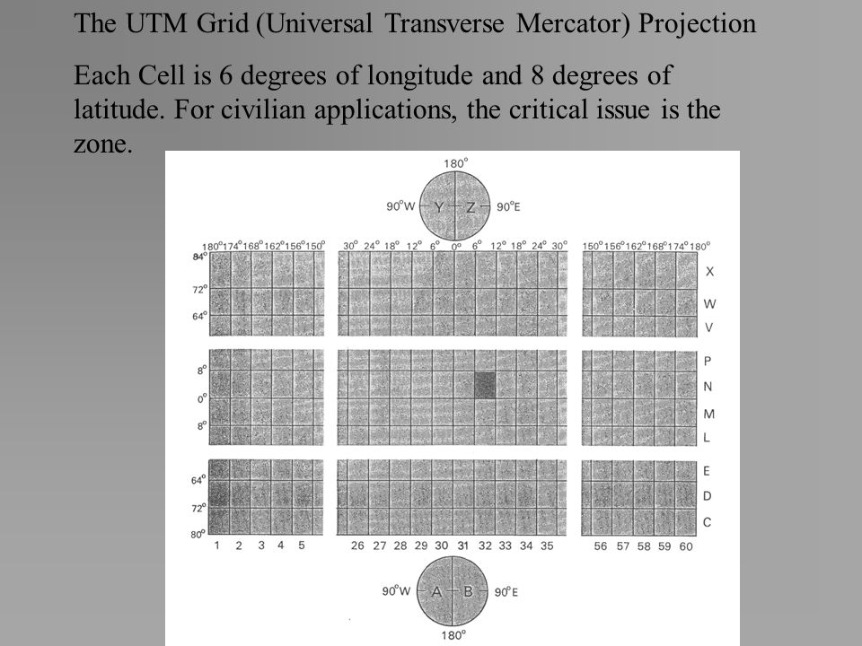 The UTM Grid (Universal Transverse Mercator) Projection Each Cell is 6 degrees of longitude and 8 degrees of latitude. For civilian applications, the
