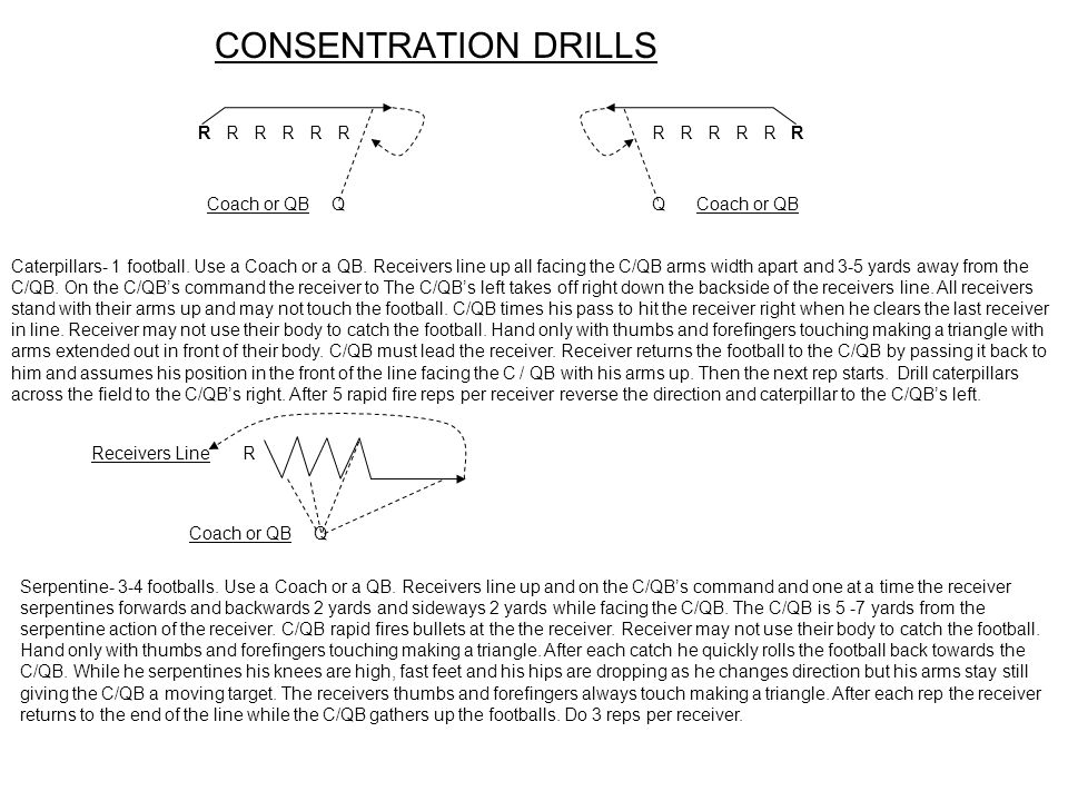 CONSENTRATION DRILLS R R R Coach or QB Caterpillars- 1 football. Use a Coach or a QB. Receivers line up all facing the C/QB arms width apart and 3-5 y