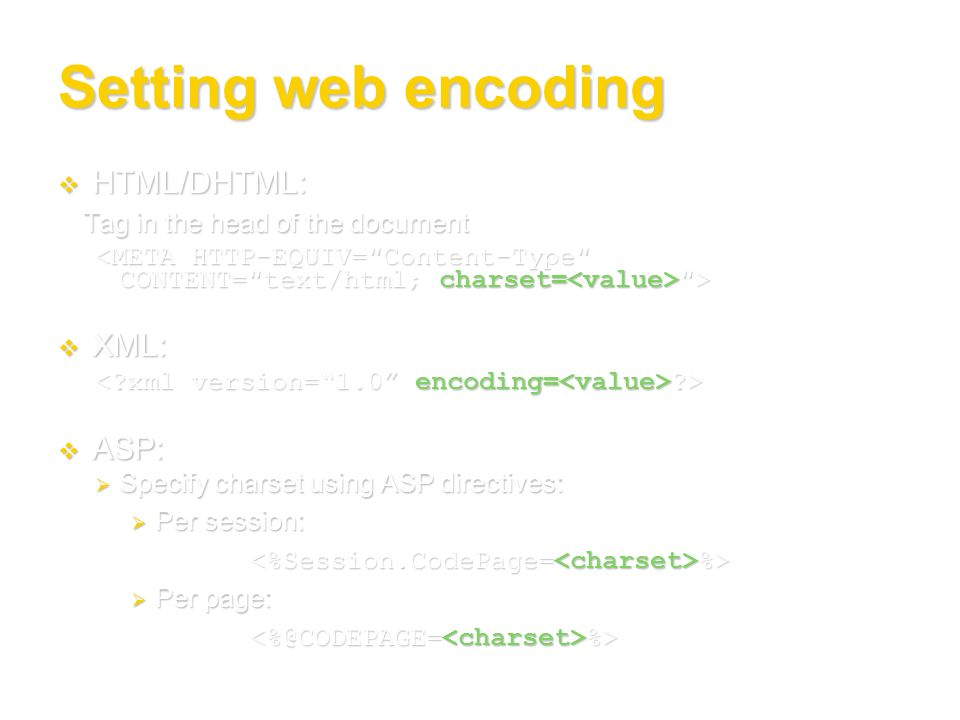 Setting web encoding HTML/DHTML: HTML/DHTML: Tag in the head of the document