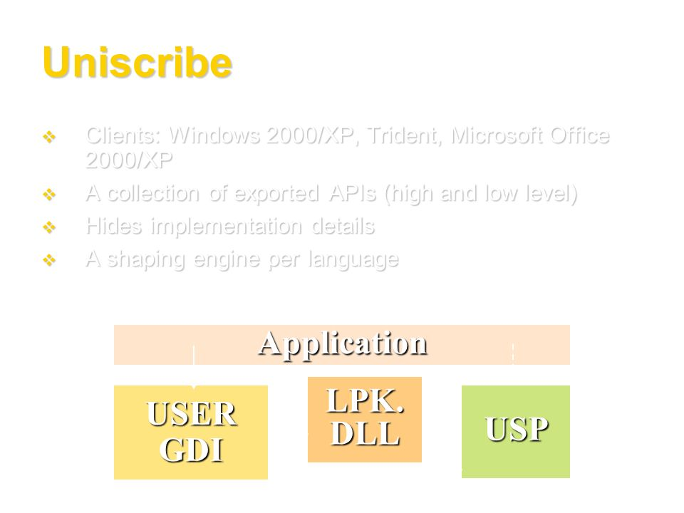 Uniscribe Clients: Windows 2000/XP, Trident, Microsoft Office 2000/XP Clients: Windows 2000/XP, Trident, Microsoft Office 2000/XP A collection of expo