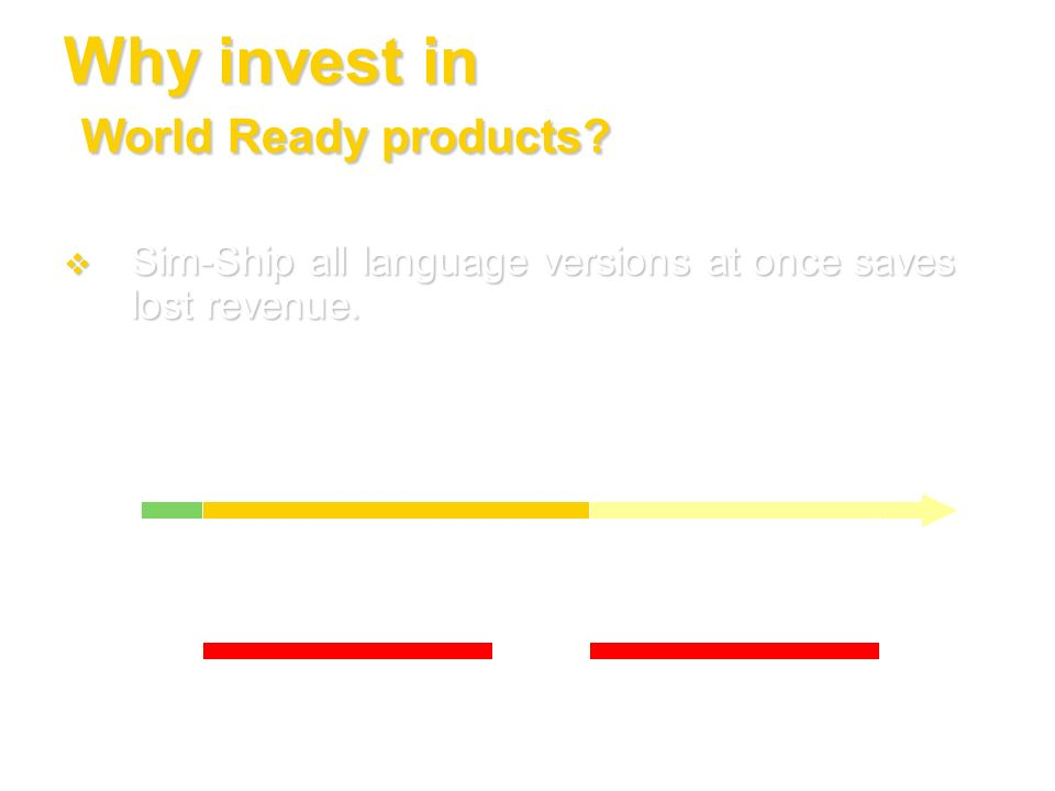 Why invest in World Ready products? Sim-Ship all language versions at once saves lost revenue. Sim-Ship all language versions at once saves lost reven