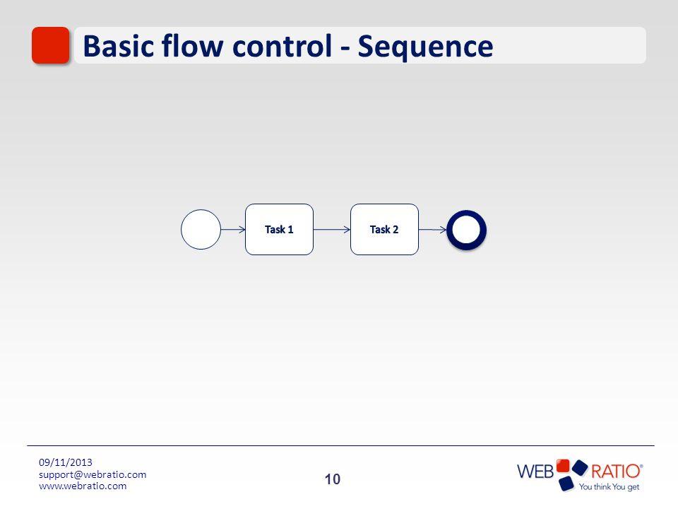10 09/11/2013 support@webratio.com www.webratio.com Basic flow control - Sequence