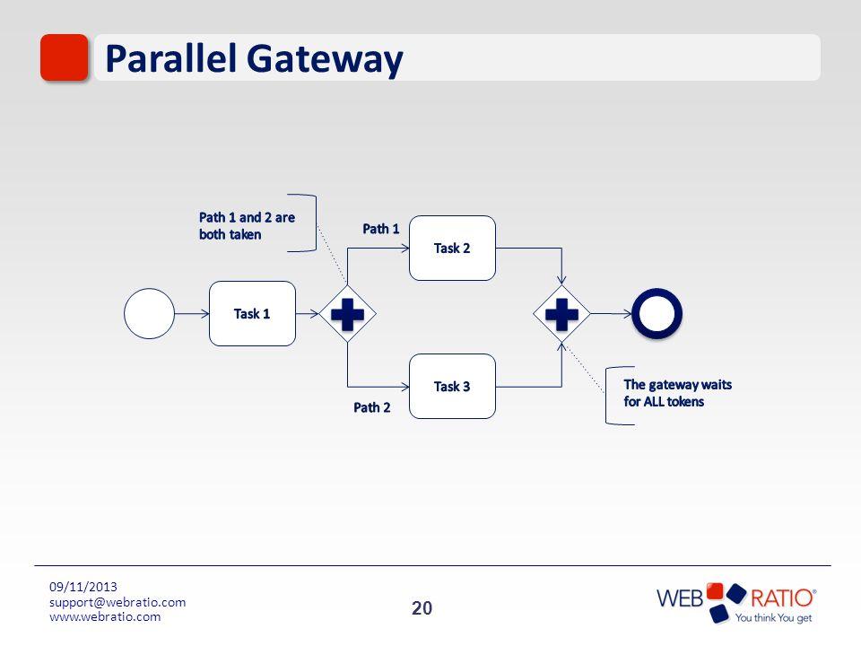 20 09/11/2013 support@webratio.com www.webratio.com Parallel Gateway