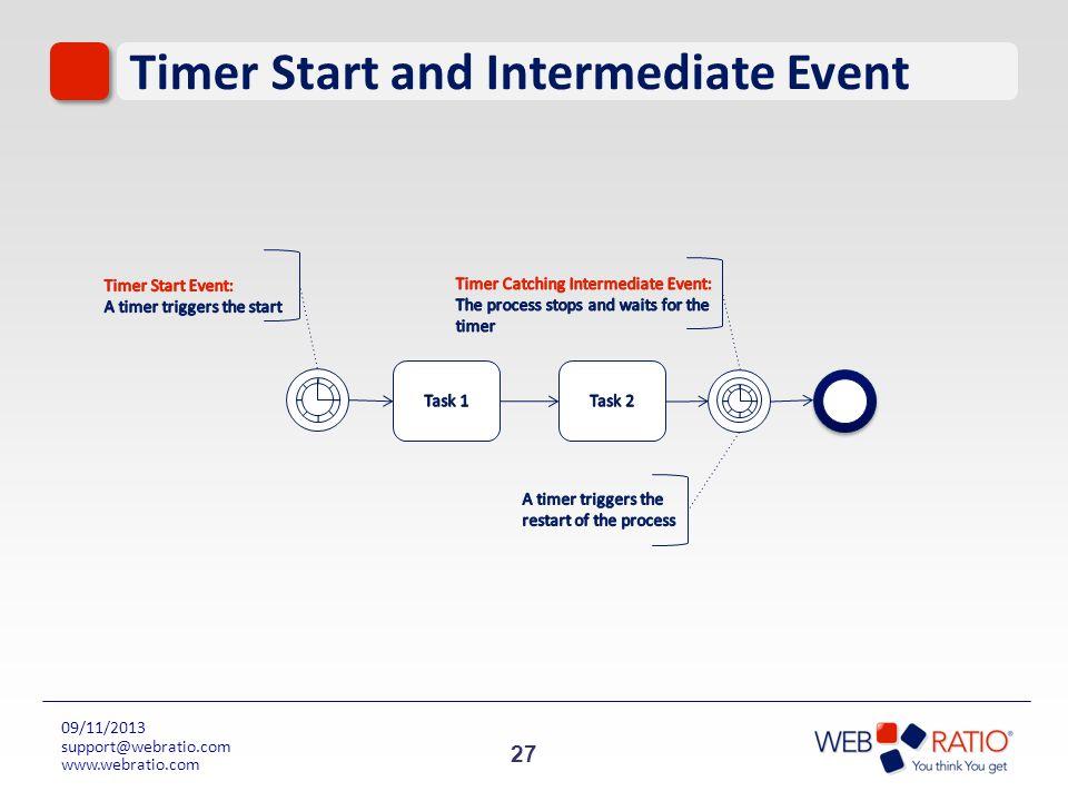 27 09/11/2013 support@webratio.com www.webratio.com Timer Start and Intermediate Event