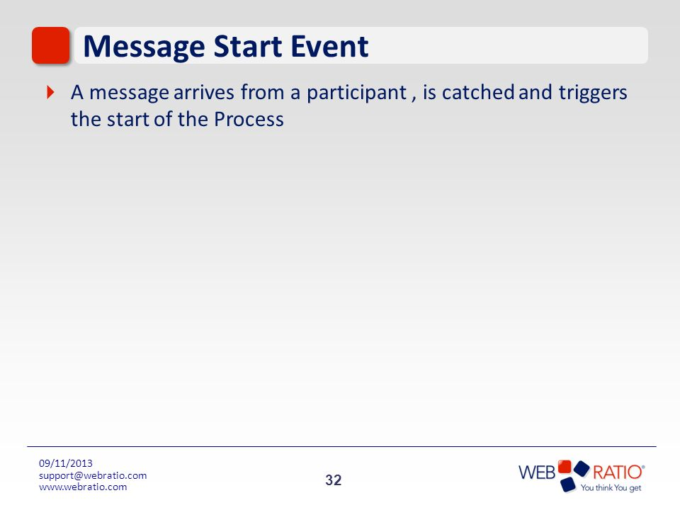 32 09/11/2013 support@webratio.com www.webratio.com Message Start Event A message arrives from a participant, is catched and triggers the start of the