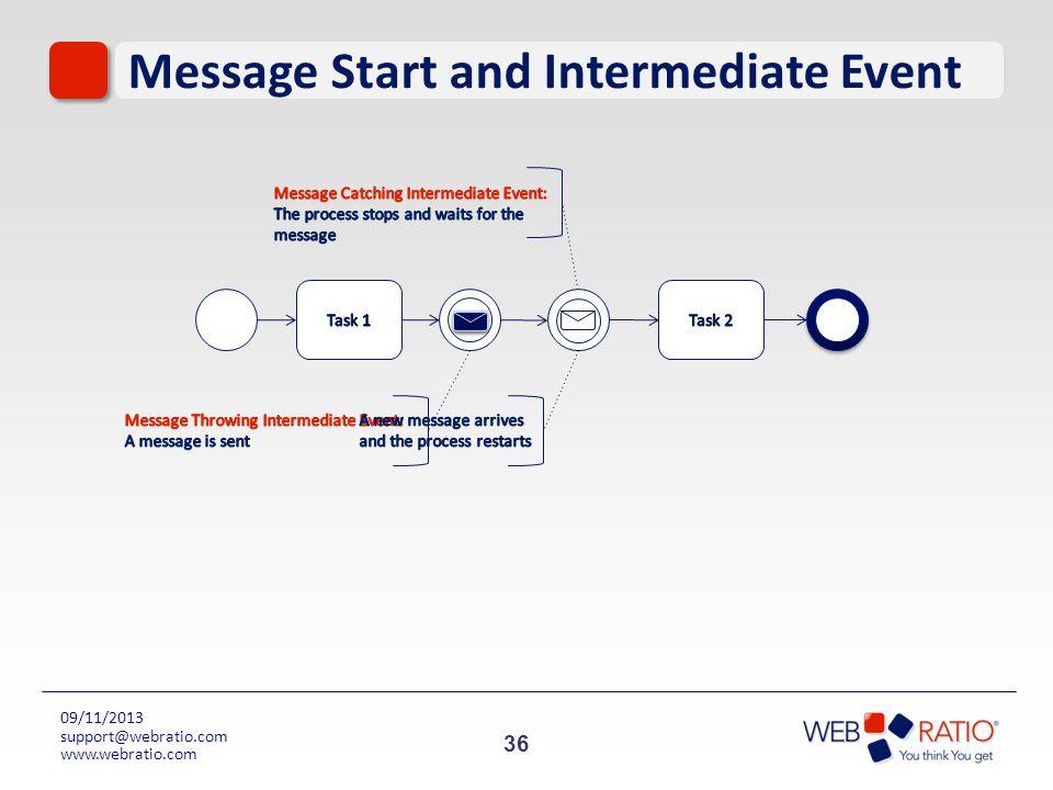 36 09/11/2013 support@webratio.com www.webratio.com Message Start and Intermediate Event,5