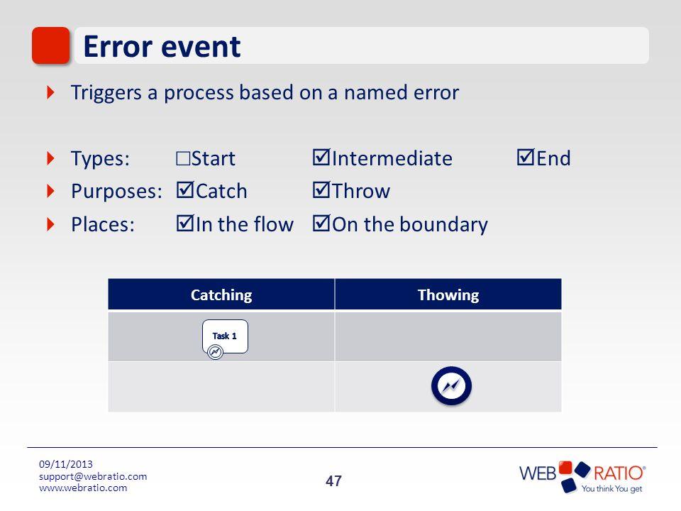 47 09/11/2013 support@webratio.com www.webratio.com Error event Triggers a process based on a named error Types: Start Intermediate End Purposes: Catc