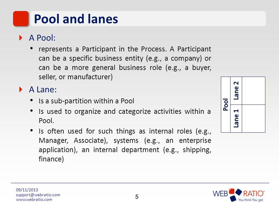 5 09/11/2013 support@webratio.com www.webratio.com Pool and lanes A Pool: represents a Participant in the Process. A Participant can be a specific bus