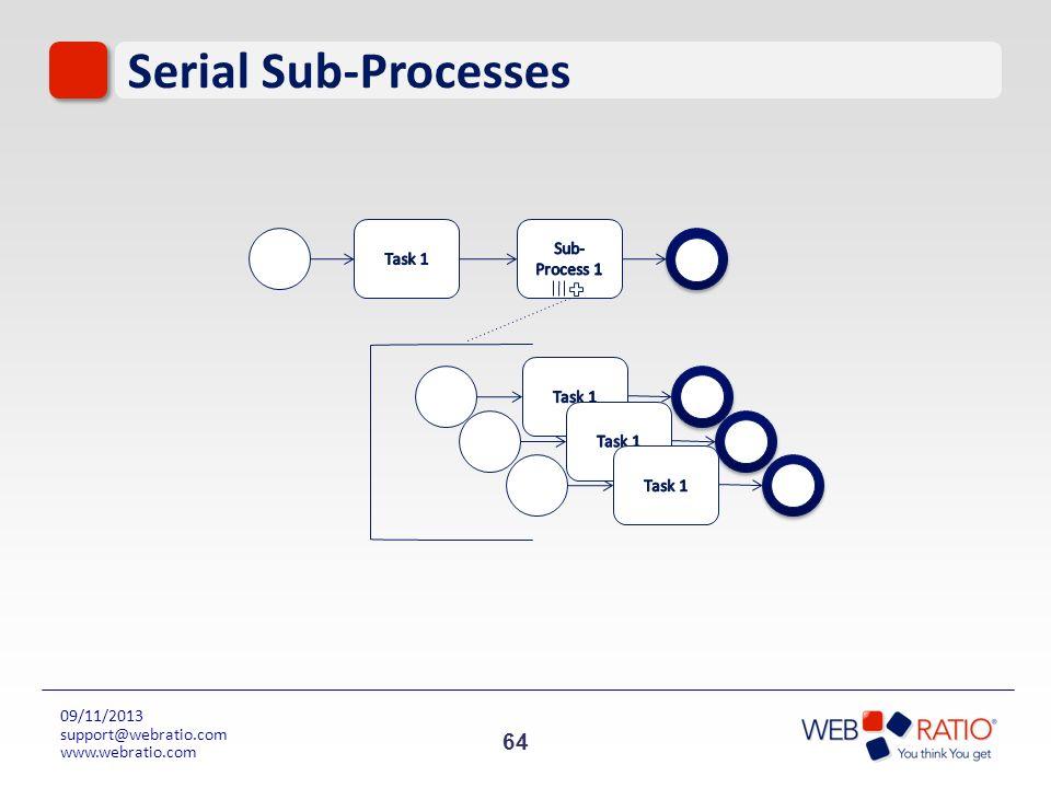 64 09/11/2013 support@webratio.com www.webratio.com Serial Sub-Processes