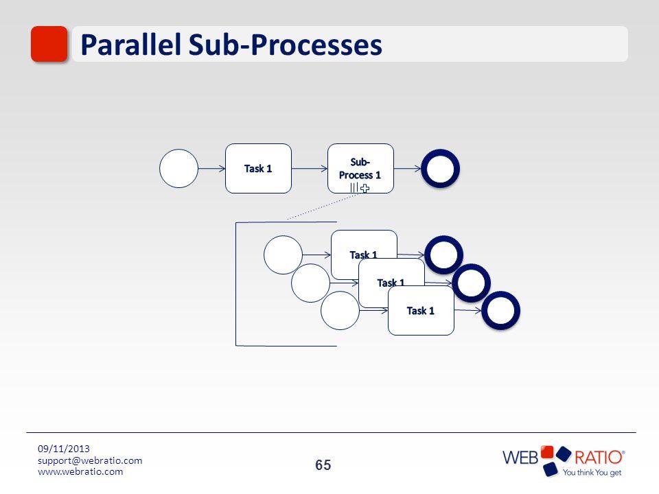 65 09/11/2013 support@webratio.com www.webratio.com Parallel Sub-Processes