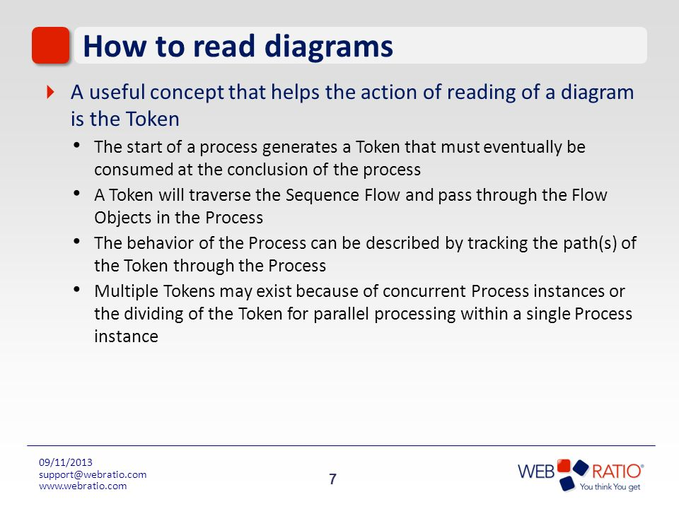 7 09/11/2013 support@webratio.com www.webratio.com How to read diagrams A useful concept that helps the action of reading of a diagram is the Token Th