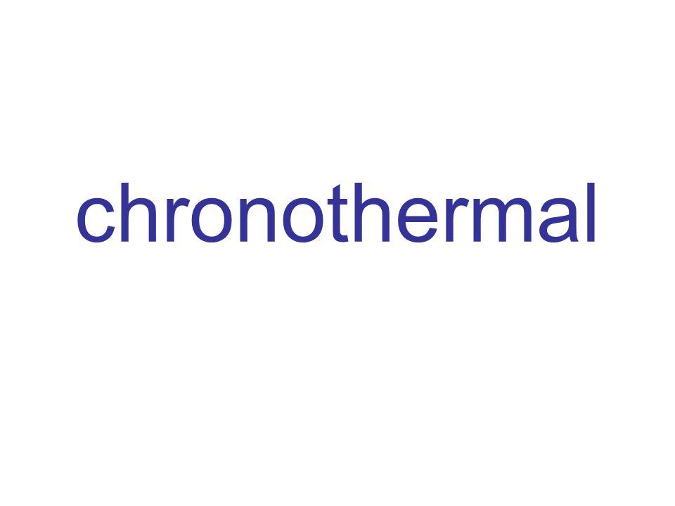 chronothermal