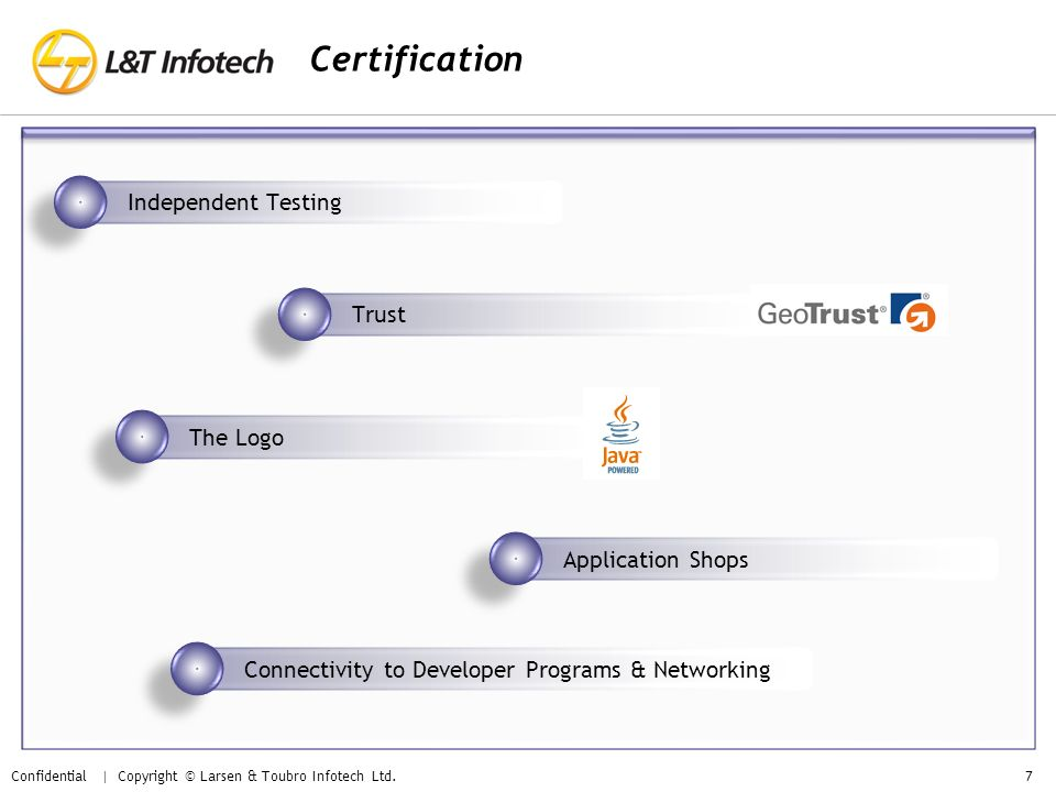 Confidential | Copyright © Larsen & Toubro Infotech Ltd. 7 Certification Independent Testing Trust The Logo Application Shops Connectivity to Develope