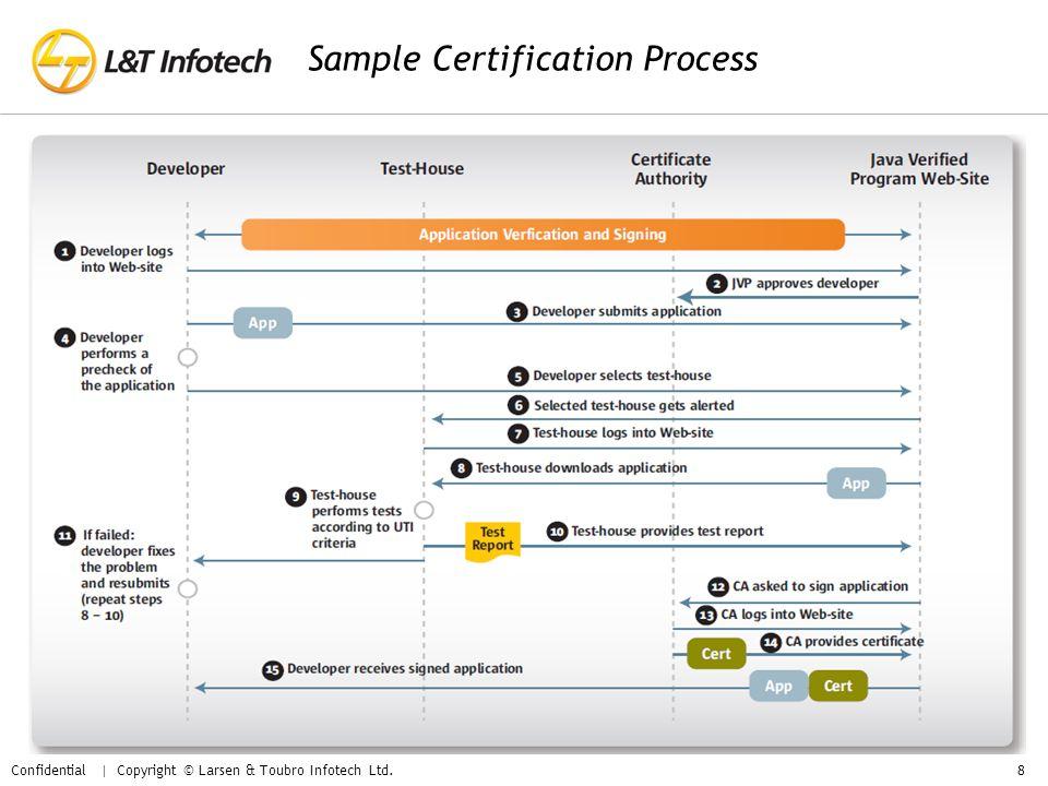 Confidential | Copyright © Larsen & Toubro Infotech Ltd. 8 Sample Certification Process