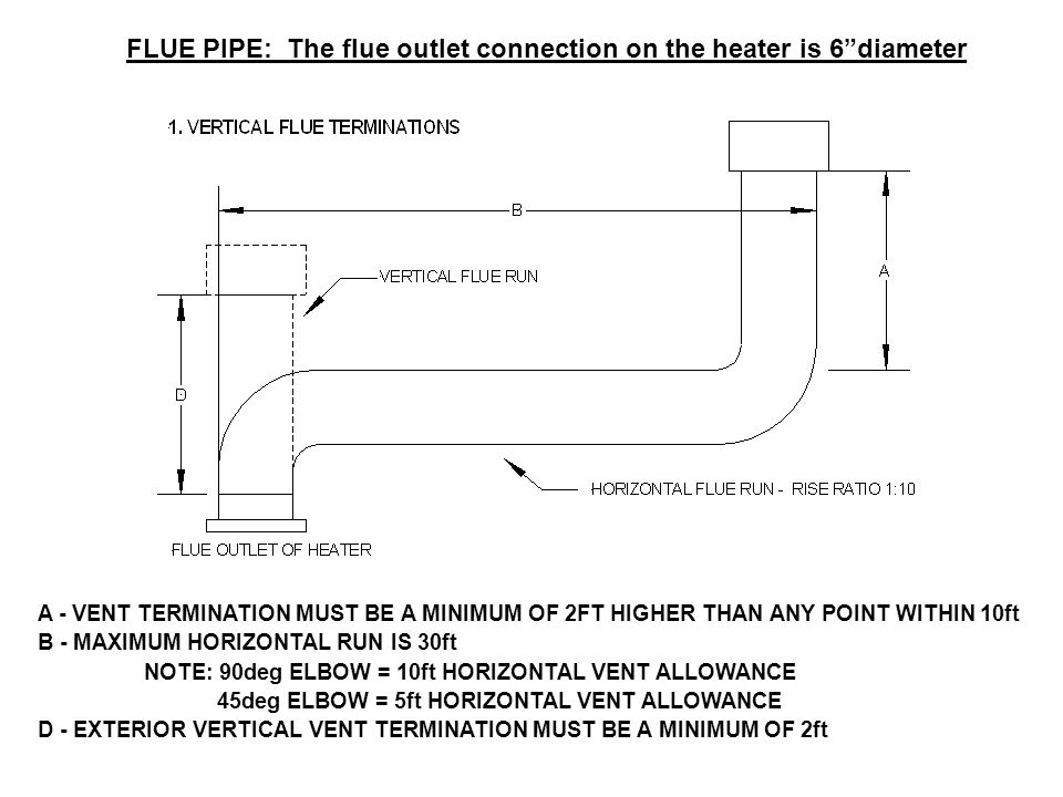 FLUE PIPE: The flue outlet connection on the heater is 6diameter A - VENT TERMINATION MUST BE A MINIMUM OF 2FT HIGHER THAN ANY POINT WITHIN 10ft B - M