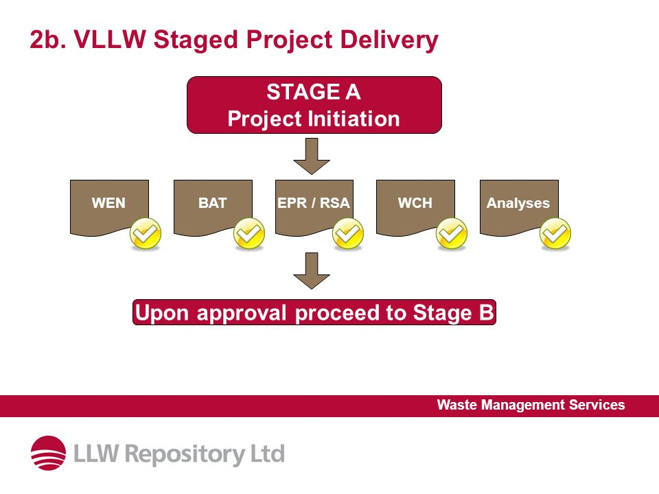 2b. VLLW Staged Project Delivery Waste Management Services STAGE A Project Initiation WENBATEPR / RSAWCHAnalyses Upon approval proceed to Stage B