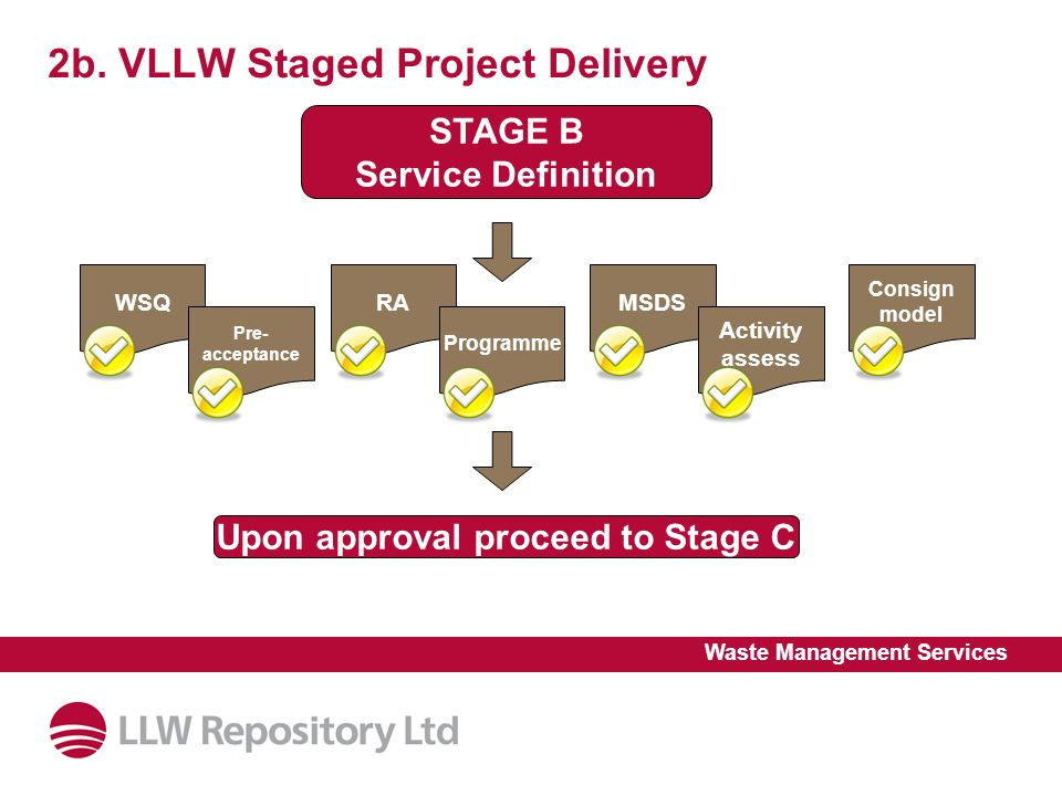 Consign model 2b. VLLW Staged Project Delivery Waste Management Services STAGE B Service Definition WSQ Pre- acceptance RA Programme MSDS Upon approva