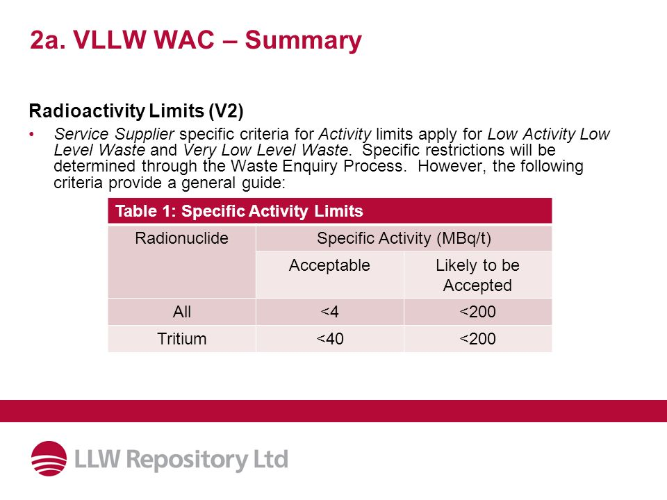 2a. VLLW WAC – Summary Radioactivity Limits (V2) Service Supplier specific criteria for Activity limits apply for Low Activity Low Level Waste and Ver
