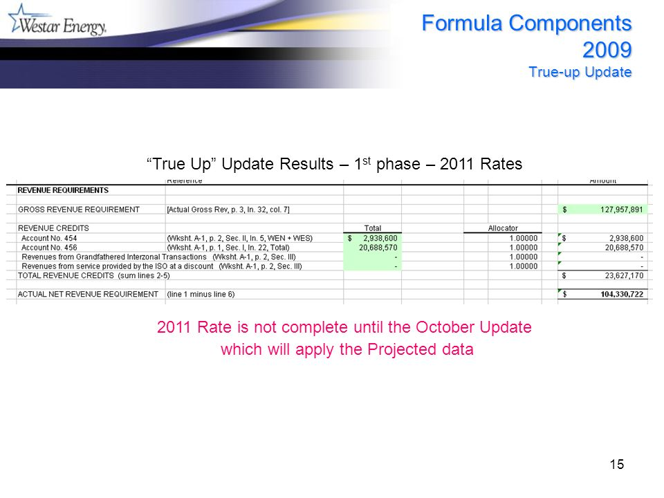 15 Formula Components 2009 True-up Update True Up Update Results – 1 st phase – 2011 Rates 2011 Rate is not complete until the October Update which wi