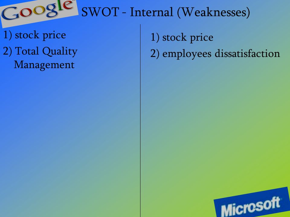 SWOT - Internal (Weaknesses) 1) stock price 2) Total Quality Management 1) stock price 2) employees dissatisfaction