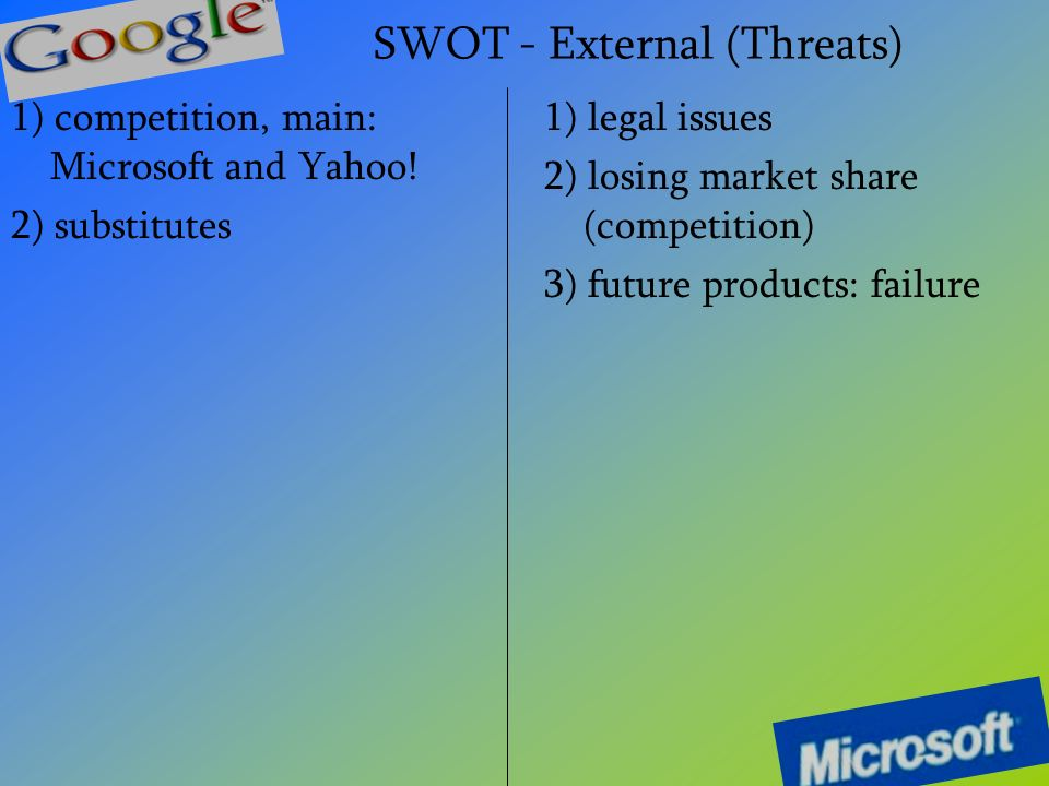 SWOT - External (Threats) 1) competition, main: Microsoft and Yahoo.