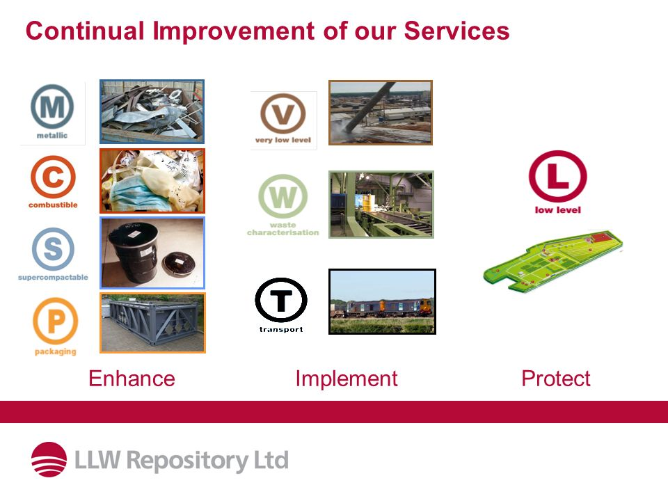 Continual Improvement of our Services EnhanceImplementProtect