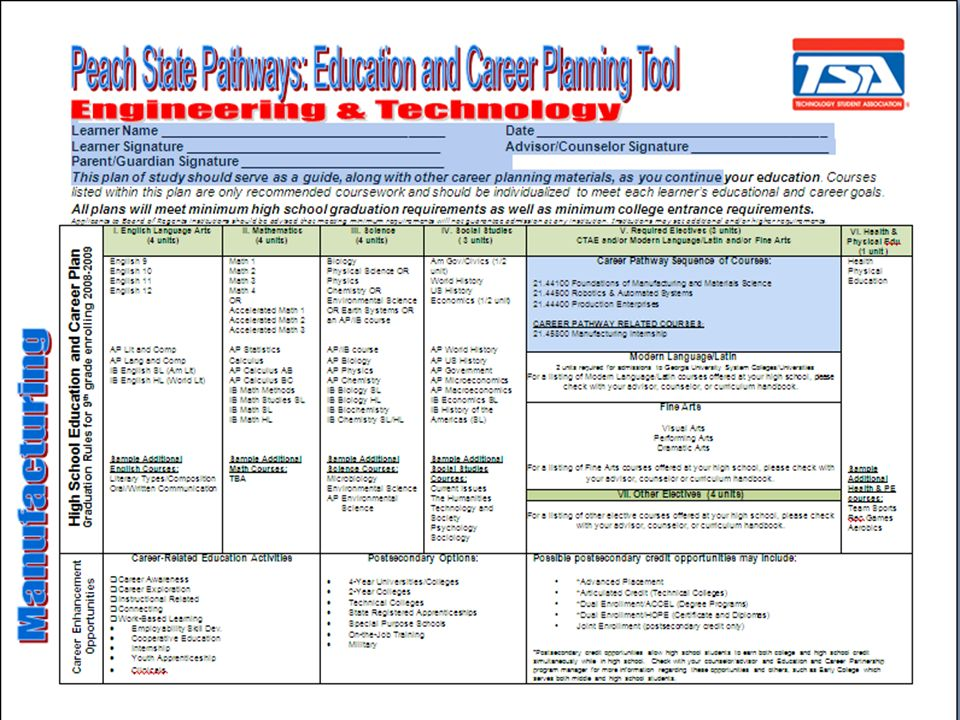 11 This two-page document represents an individual education and career planning tool including both secondary and postsecondary elements for students
