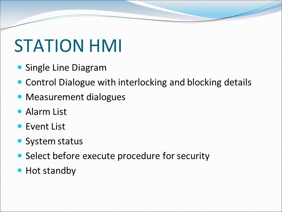 STATION HMI Single Line Diagram Control Dialogue with interlocking and blocking details Measurement dialogues Alarm List Event List System status Sele