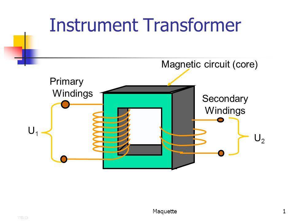 Maquette1 Magnetic circuit (core) Instrument Transformer U1U1 U2U2 Secondary Windings Primary Windings
