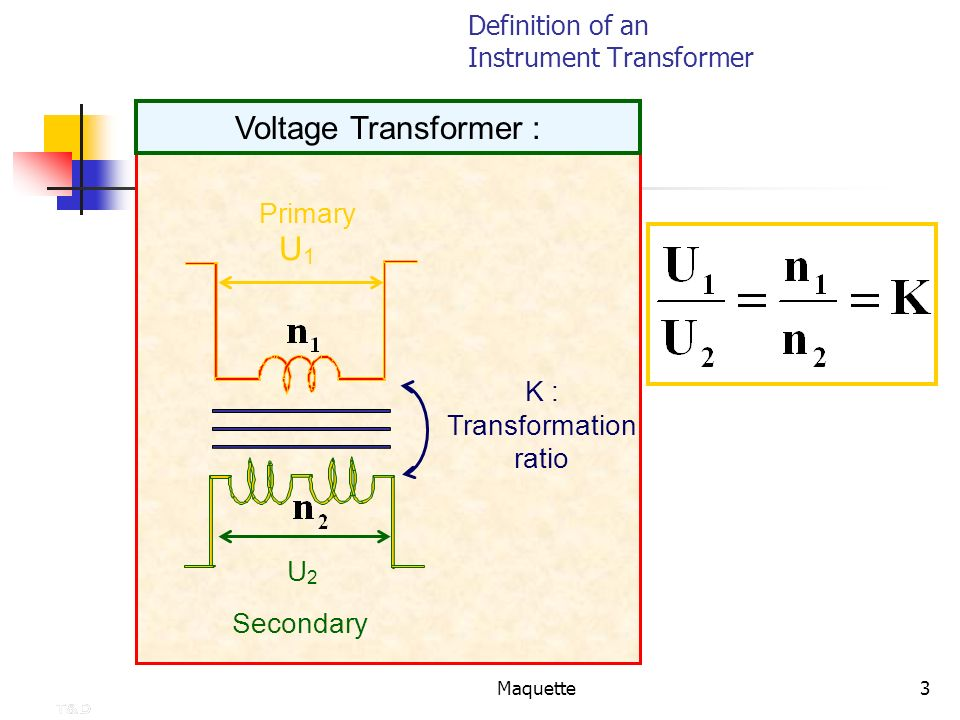Maquette4 Primary I1I1 SecondaryI2I2 Current Transformer : Ampere-Turns Conservation Law Definition of an Instrument Transformer K : Transformation ratio